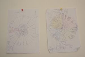 En la pared de mi escritorio, la rueda completa del último ciclo y la rueda vacía del que empieza